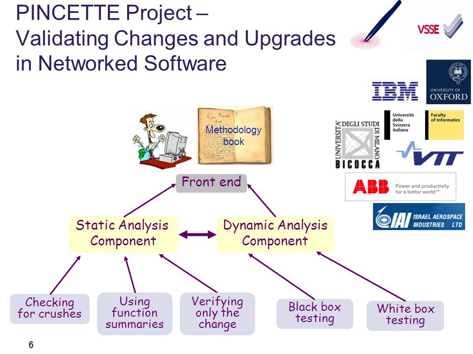 6 PINCETTE Project – Validating Changes and Upgrades in Networked Software Checking for crushes Static Analysis Component Black box testing Dynamic An