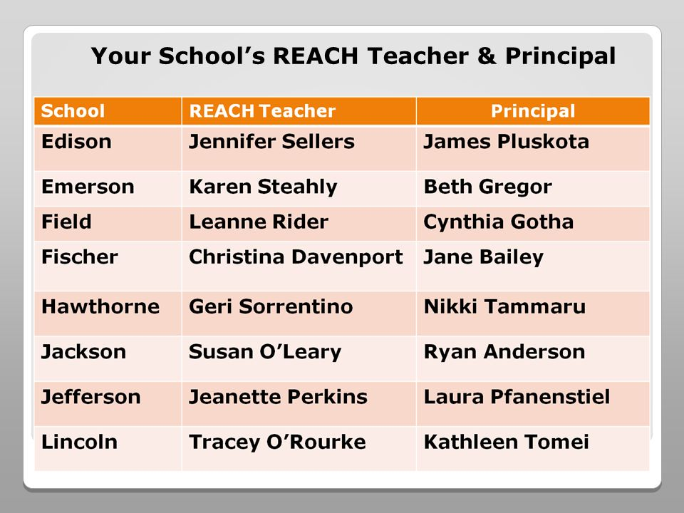 Your Schools REACH Teacher & Principal