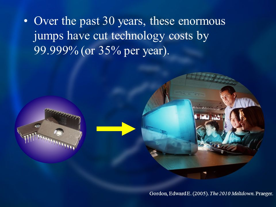 Over the past 30 years, these enormous jumps have cut technology costs by 99.999% (or 35% per year).