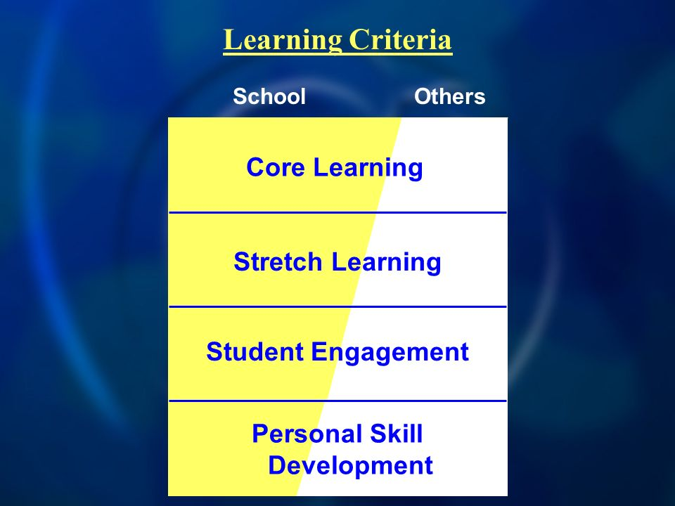 Personal Skill Development Student Engagement Stretch Learning Core Learning Learning Criteria SchoolOthers