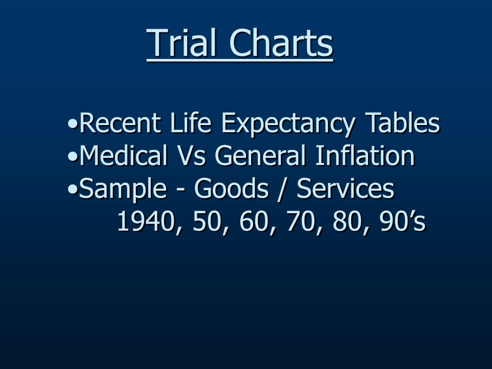 Recent Life Expectancy Tables Medical Vs General Inflation Sample - Goods / Services 1940, 50, 60, 70, 80, 90s Recent Life Expectancy Tables Medical Vs General Inflation Sample - Goods / Services 1940, 50, 60, 70, 80, 90s Trial Charts