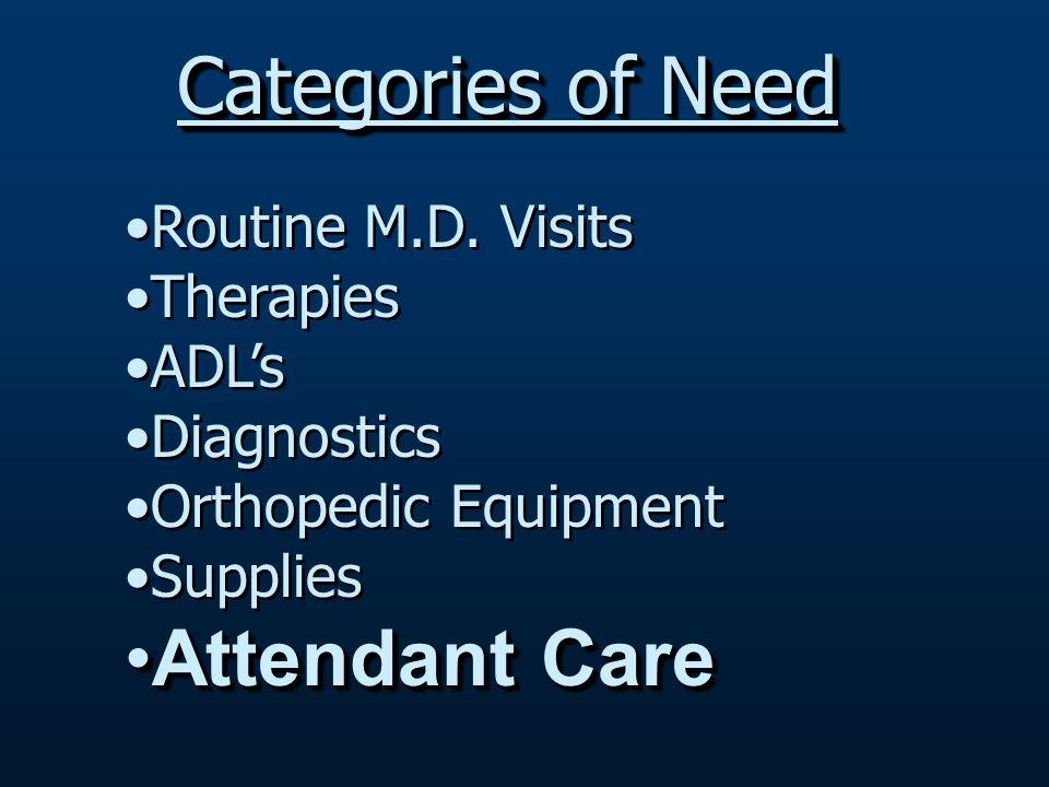 Routine M.D. Visits Therapies ADLs Diagnostics Orthopedic Equipment Supplies Routine M.D.