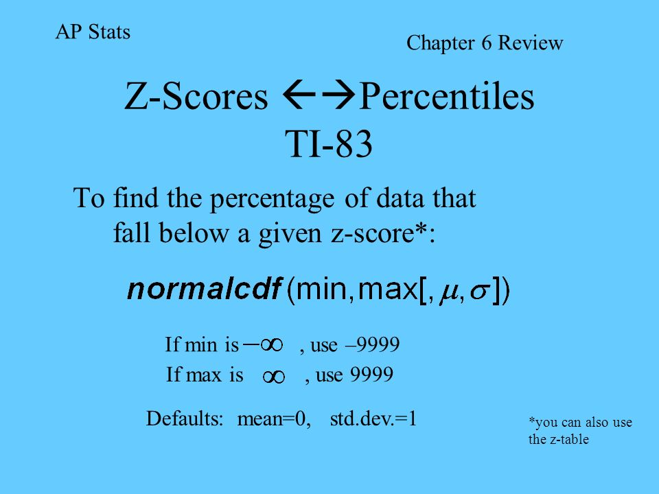 Z-Scores Percentiles TI-83 AP Stats Chapter 6 Review To find the percentage of data that fall below a given z-score*: If min is, use –9999 If max is,
