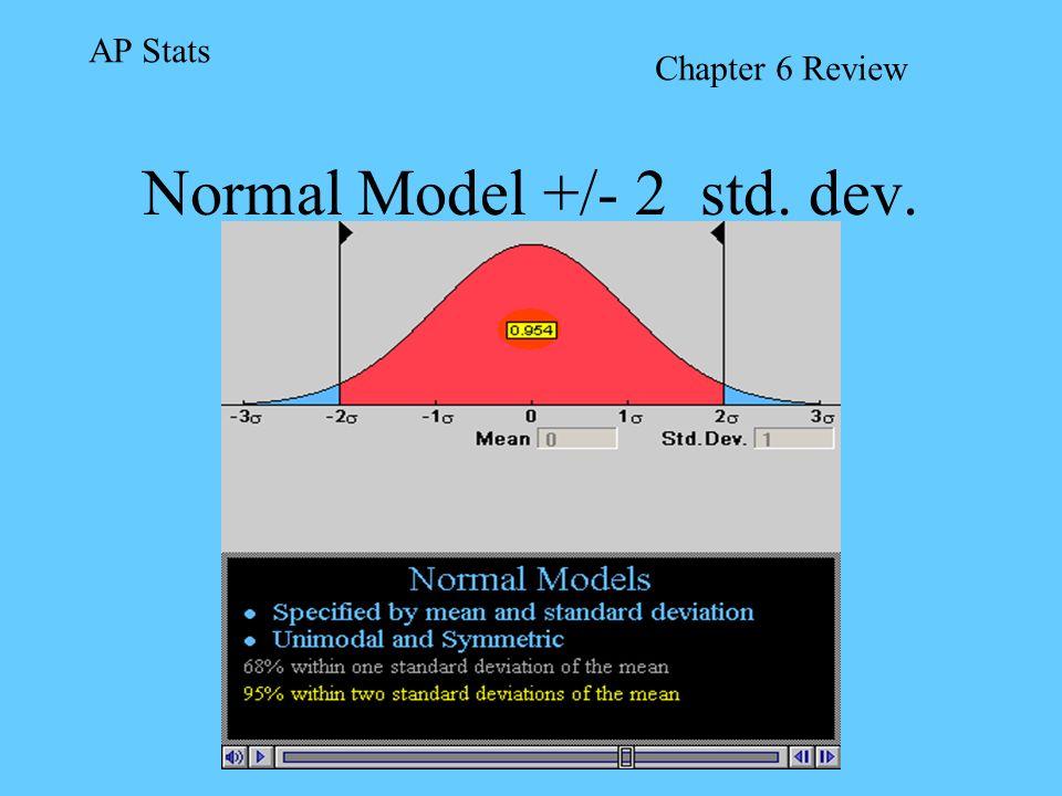 Normal Model +/- 2 std. dev. AP Stats Chapter 6 Review