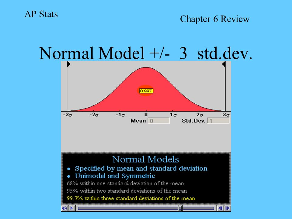 Normal Model +/- 3 std.dev. AP Stats Chapter 6 Review