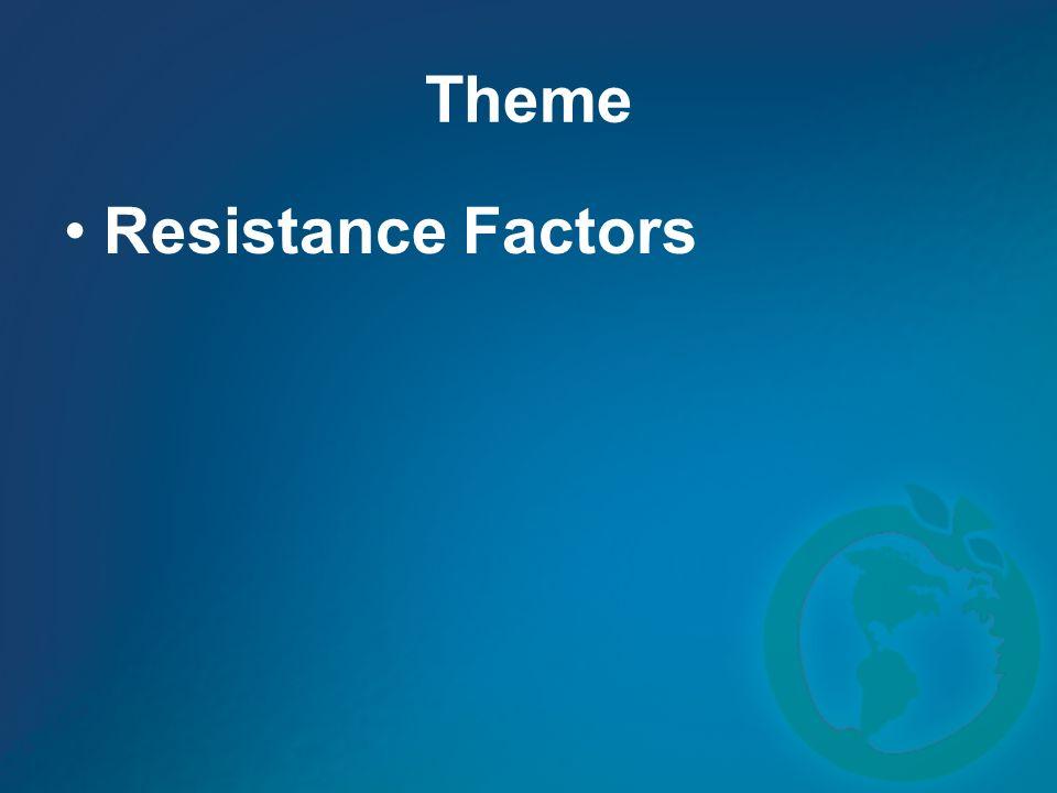 Theme Resistance Factors