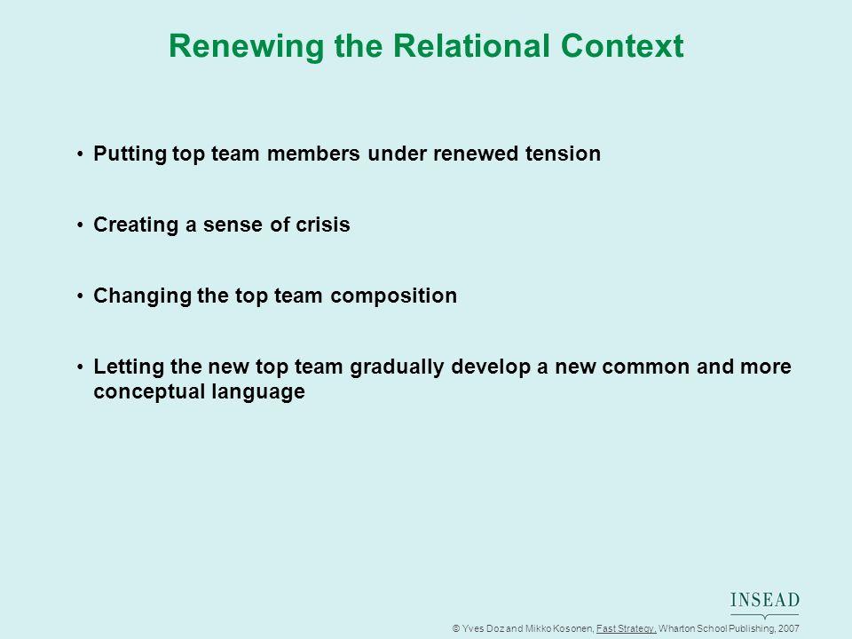 © Yves Doz and Mikko Kosonen, Fast Strategy, Wharton School Publishing, 2007 Renewing the Relational Context Putting top team members under renewed te