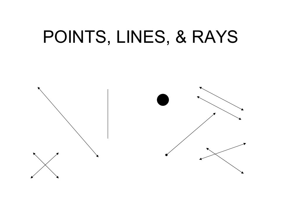 POINTS, LINES, & RAYS