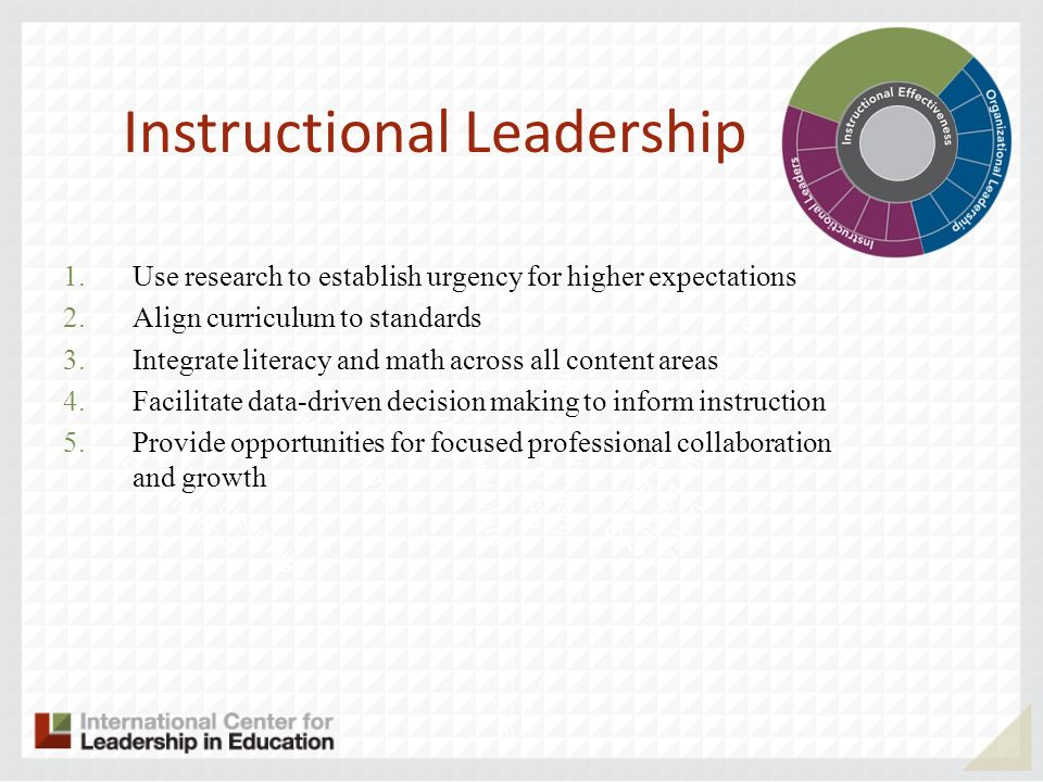 Use Data to set High Expectations Align Curriculum to Standards Integrate Literacy and Math across Curriculum Use Data to Guide Instruction Create Teacher Selection, Support and Evaluation System Instructional Leadership 1.Use research to establish urgency for higher expectations 2.Align curriculum to standards 3.Integrate literacy and math across all content areas 4.Facilitate data-driven decision making to inform instruction 5.Provide opportunities for focused professional collaboration and growth
