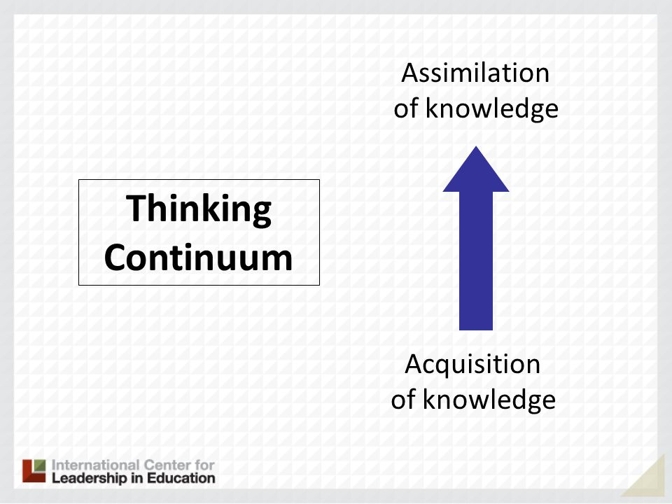 Thinking Continuum Assimilation of knowledge Acquisition of knowledge
