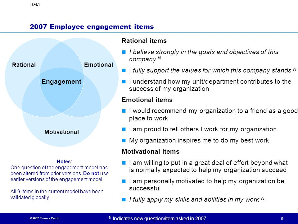 © 2007 Towers Perrin ITALY N Indicates new question/item asked in 2007 9 2007 Employee engagement items Rational items I believe strongly in the goals