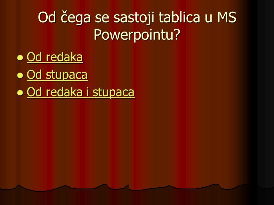 Od čega se sastoji tablica u MS Powerpointu.