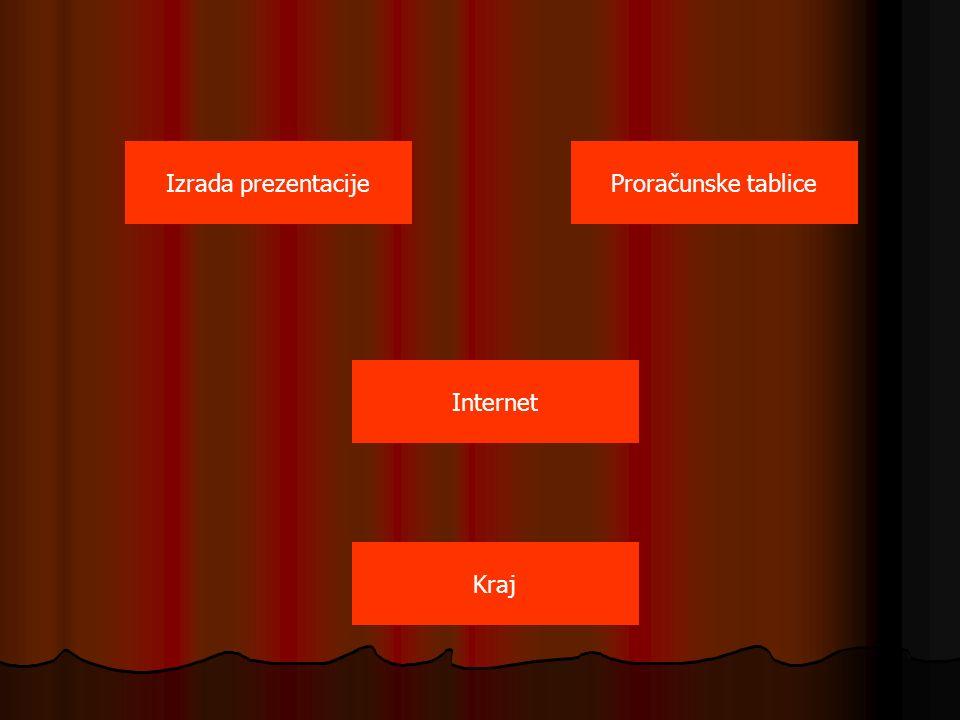 Izrada prezentacije Internet Proračunske tablice Kraj