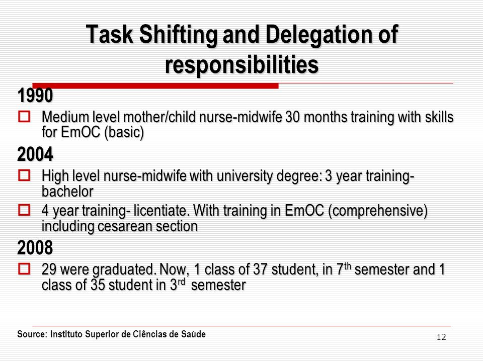 12 Task Shifting and Delegation of responsibilities 1990 Medium level mother/child nurse-midwife 30 months training with skills for EmOC (basic) Medium level mother/child nurse-midwife 30 months training with skills for EmOC (basic)2004 High level nurse-midwife with university degree: 3 year training- bachelor High level nurse-midwife with university degree: 3 year training- bachelor 4 year training- licentiate.