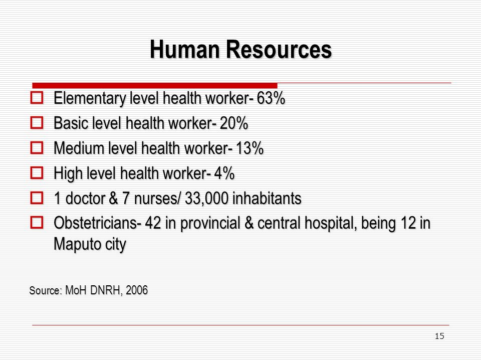 15 Human Resources Elementary level health worker- 63% Elementary level health worker- 63% Basic level health worker- 20% Basic level health worker- 20% Medium level health worker- 13% Medium level health worker- 13% High level health worker- 4% High level health worker- 4% 1 doctor & 7 nurses/ 33,000 inhabitants 1 doctor & 7 nurses/ 33,000 inhabitants Obstetricians- 42 in provincial & central hospital, being 12 in Maputo city Obstetricians- 42 in provincial & central hospital, being 12 in Maputo city Source: MoH DNRH, 2006