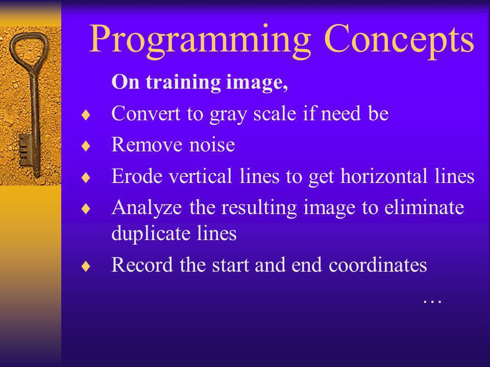 Programming Concepts On training image, Convert to gray scale if need be Remove noise Erode vertical lines to get horizontal lines Analyze the resulting image to eliminate duplicate lines Record the start and end coordinates …