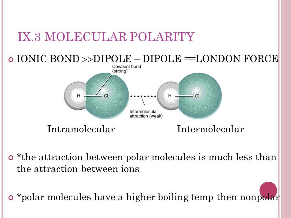 IX.3 MOLECULAR POLARITY IONIC BOND DIPOLE – DIPOLE ==LONDON FORCE Intramolecular Intermolecular *the attraction between polar molecules is much less t