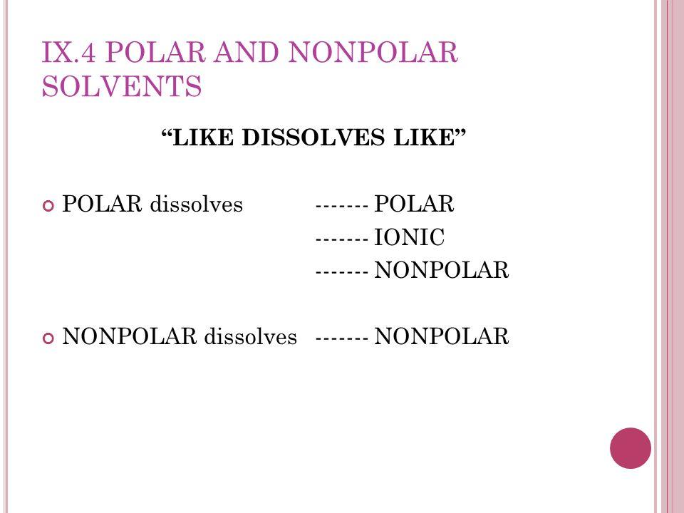 IX.4 POLAR AND NONPOLAR SOLVENTS LIKE DISSOLVES LIKE POLAR dissolves------- POLAR ------- IONIC ------- NONPOLAR NONPOLAR dissolves------- NONPOLAR