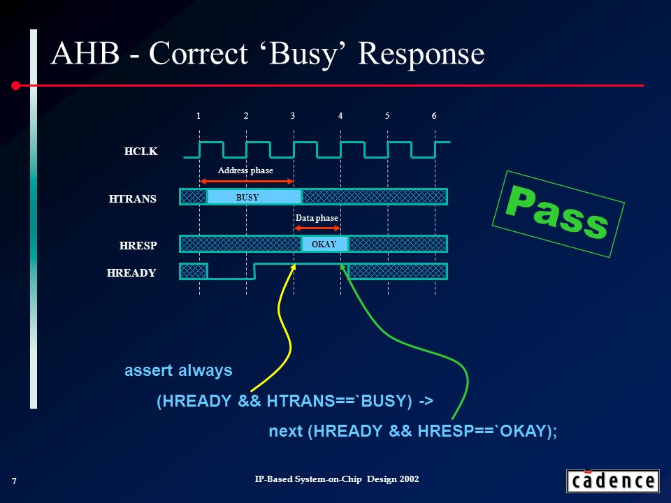 7 IP-Based System-on-Chip Design 2002 123456 HCLK BUSY HTRANS OKAY HRESP HREADY Address phase Data phase AHB - Correct Busy Response assert always (HREADY && HTRANS==`BUSY) -> next (HREADY && HRESP==`OKAY); Pass