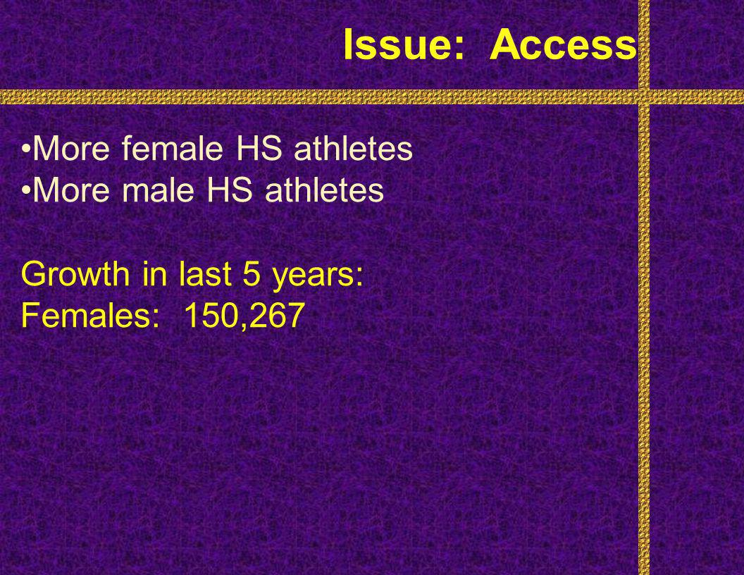Issue: Access More female HS athletes More male HS athletes Growth in last 5 years: Females: 150,267