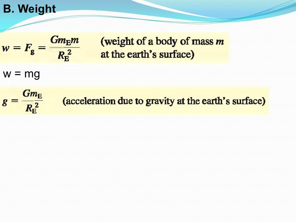 B. Weight w = mg