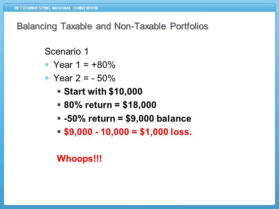 BETTERINVESTING NATIONAL CONVENTION Scenario 1 Year 1 = +80% Year 2 = - 50% Start with $10,000 80% return = $18,000 -50% return = $9,000 balance $9,00