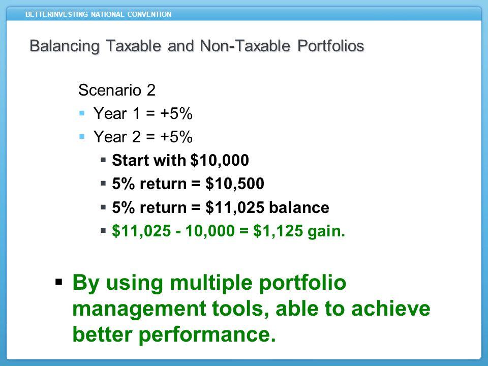 BETTERINVESTING NATIONAL CONVENTION Scenario 2 Year 1 = +5% Year 2 = +5% Start with $10,000 5% return = $10,500 5% return = $11,025 balance $11,025 - 10,000 = $1,125 gain.