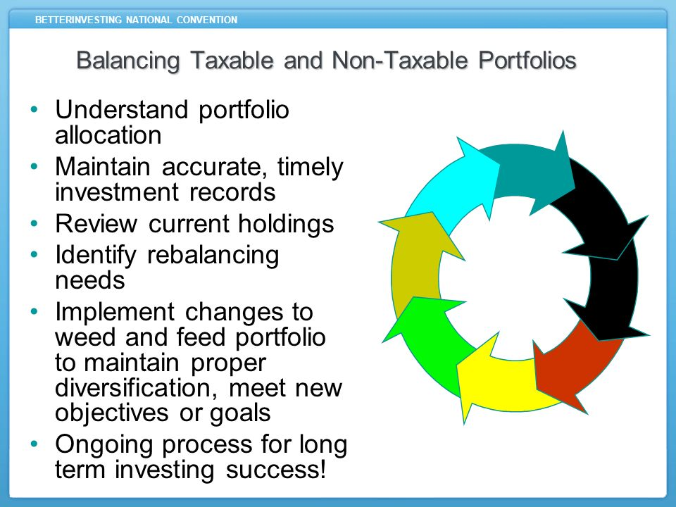 BETTERINVESTING NATIONAL CONVENTION Balancing Taxable and Non-Taxable Portfolios Understand portfolio allocation Maintain accurate, timely investment records Review current holdings Identify rebalancing needs Implement changes to weed and feed portfolio to maintain proper diversification, meet new objectives or goals Ongoing process for long term investing success!
