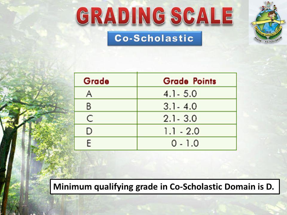 Minimum qualifying grade in Co-Scholastic Domain is D.