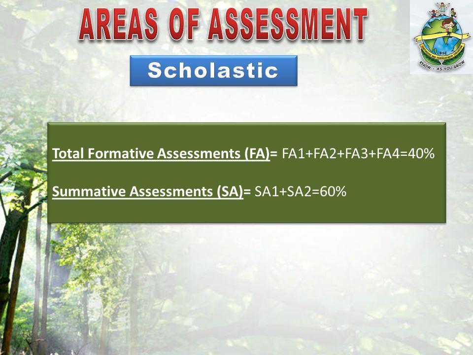 Total Formative Assessments (FA)= FA1+FA2+FA3+FA4=40% Summative Assessments (SA)= SA1+SA2=60% Total Formative Assessments (FA)= FA1+FA2+FA3+FA4=40% Summative Assessments (SA)= SA1+SA2=60%