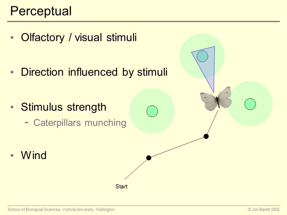 © Jim Barritt 2005School of Biological Sciences, Victoria University, Wellington Perceptual Olfactory / visual stimuli Direction influenced by stimuli Stimulus strength - Caterpillars munching Wind Start
