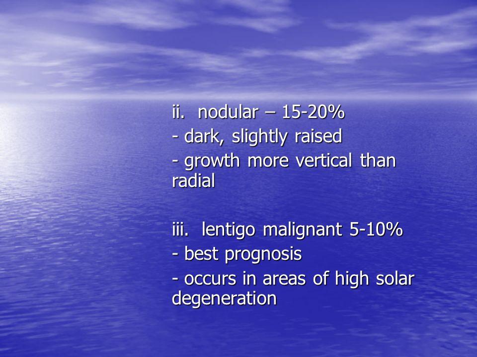 ii. nodular – 15-20% - dark, slightly raised - growth more vertical than radial iii. lentigo malignant 5-10% - best prognosis - occurs in areas of hig