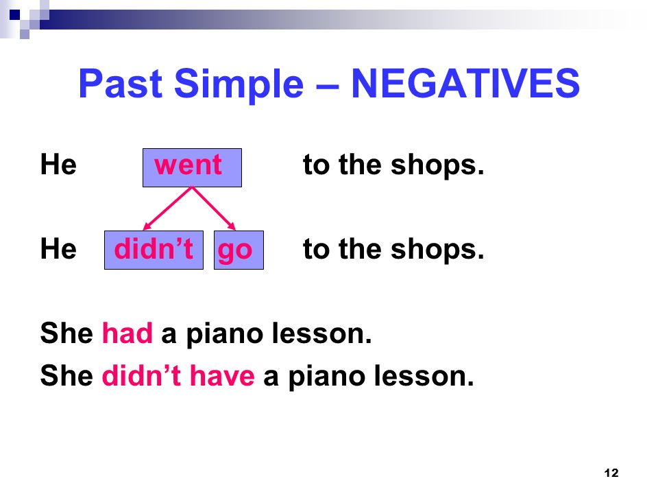 12 Past Simple – NEGATIVES He went to the shops. He didnt go to the shops. She had a piano lesson. She didnt have a piano lesson.