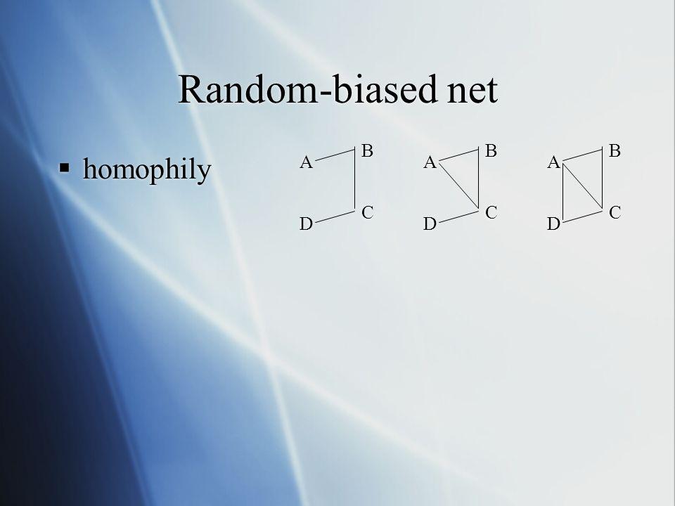 Random-biased net homophily A A B B D D C C A A B B D D C C A A B B D D C C