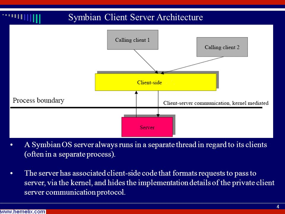 4 Symbian Client Server Architecture A Symbian OS server always runs in a separate thread in regard to its clients (often in a separate process). The