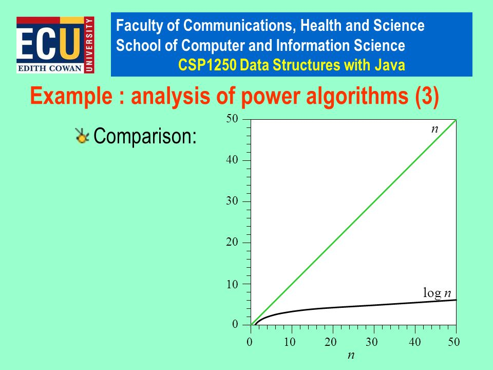 Faculty of Communications, Health and Science School of Computer and Information Science CSP1250 Data Structures with Java 10203040 n 10 20 30 40 50 0