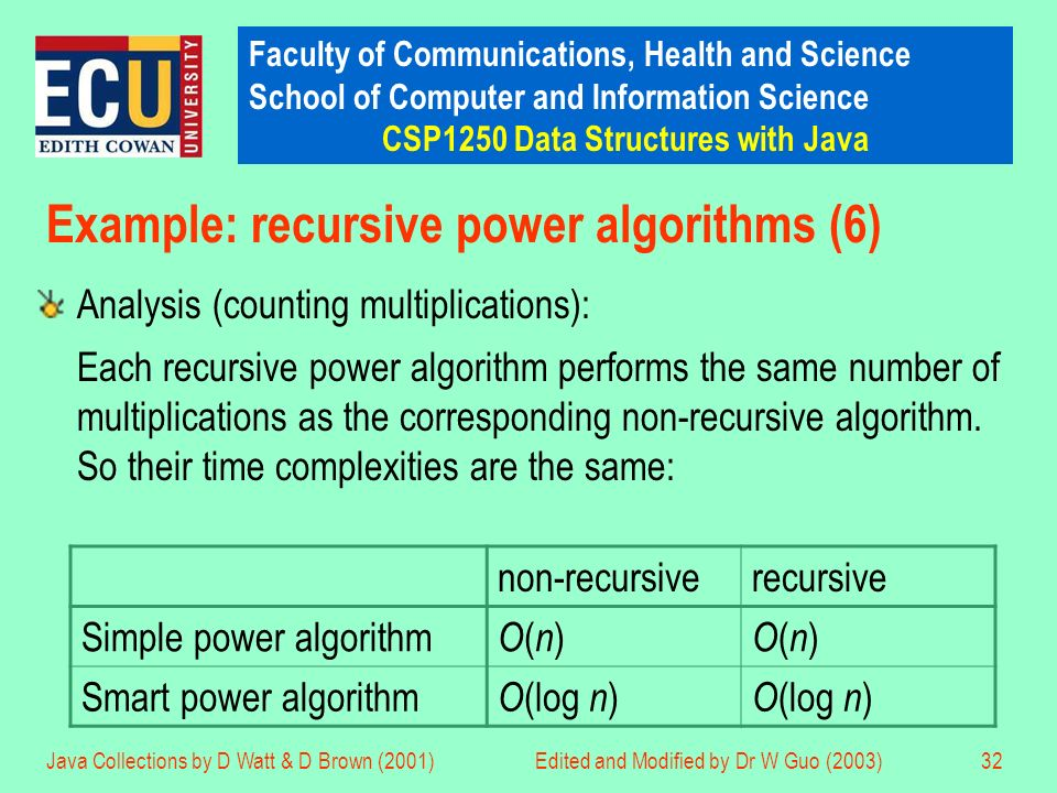 Faculty of Communications, Health and Science School of Computer and Information Science CSP1250 Data Structures with Java Java Collections by D Watt & D Brown (2001)Edited and Modified by Dr W Guo (2003)32 Example: recursive power algorithms (6) Analysis (counting multiplications): Each recursive power algorithm performs the same number of multiplications as the corresponding non-recursive algorithm.