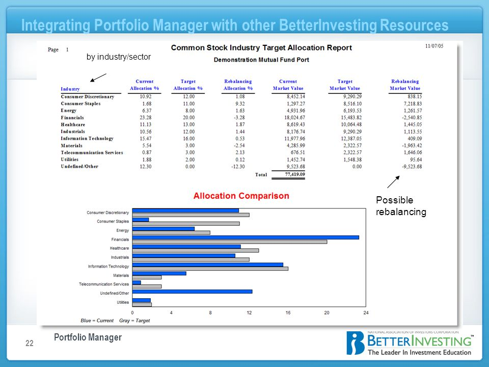 Portfolio Manager Integrating Portfolio Manager with other BetterInvesting Resources 22 by industry/sector Possible rebalancing