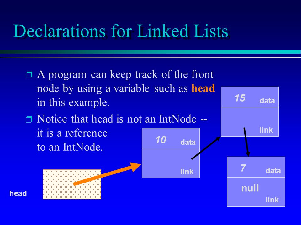 Declarations for Linked Lists p p A program can keep track of the front node by using a variable such as head in this example. p p Notice that head is