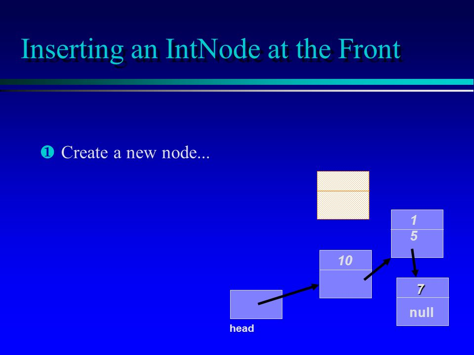 Inserting an IntNode at the Front ¶ ¶Create a new node... 10 1515 7 null head
