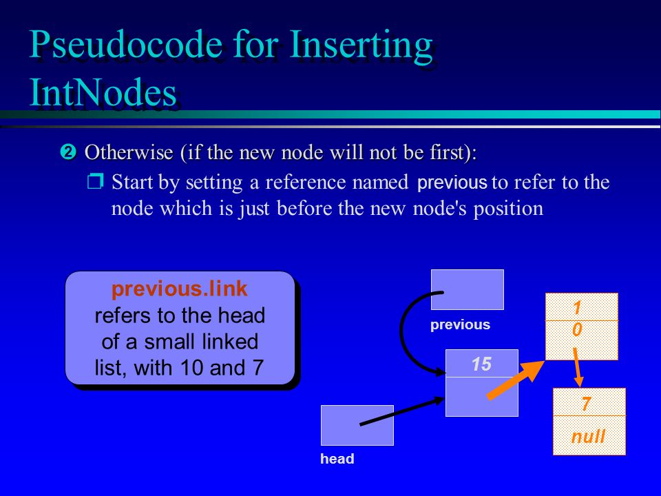 Pseudocode for Inserting IntNodes 15 1010 7 null head ËOtherwise (if the new node will not be first): Start by setting a reference named previous to refer to the node which is just before the new node s position previous.link refers to the head of a small linked list, with 10 and 7 previous.link refers to the head of a small linked list, with 10 and 7 previous