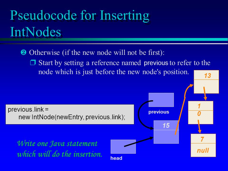 Pseudocode for Inserting IntNodes 15 1010 7 null head ·Otherwise (if the new node will not be first): Start by setting a reference named previous to refer to the node which is just before the new node s position.