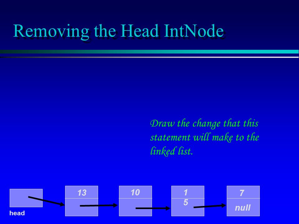Removing the Head IntNode 10 1515 7 null head 13 Draw the change that this statement will make to the linked list.
