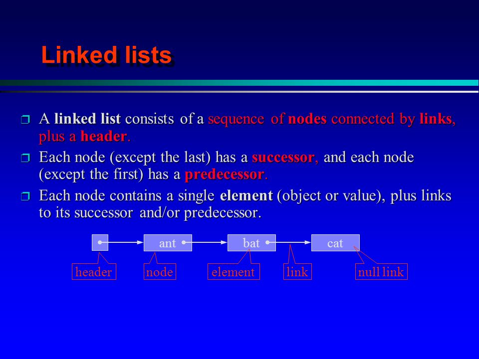 Linked lists p A linked list consists of a sequence of nodes connected by links, plus a header.