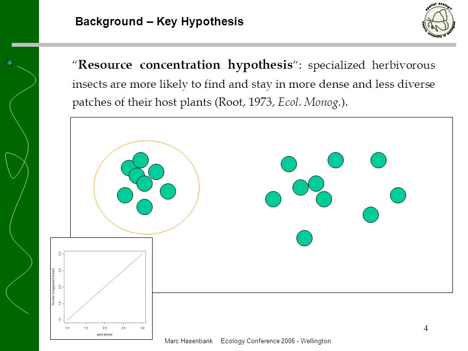 4 Resource concentration hypothesis : specialized herbivorous insects are more likely to find and stay in more dense and less diverse patches of their host plants (Root, 1973, Ecol.