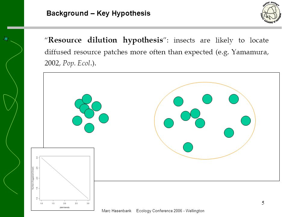 5 Resource dilution hypothesis : insects are likely to locate diffused resource patches more often than expected (e.g.