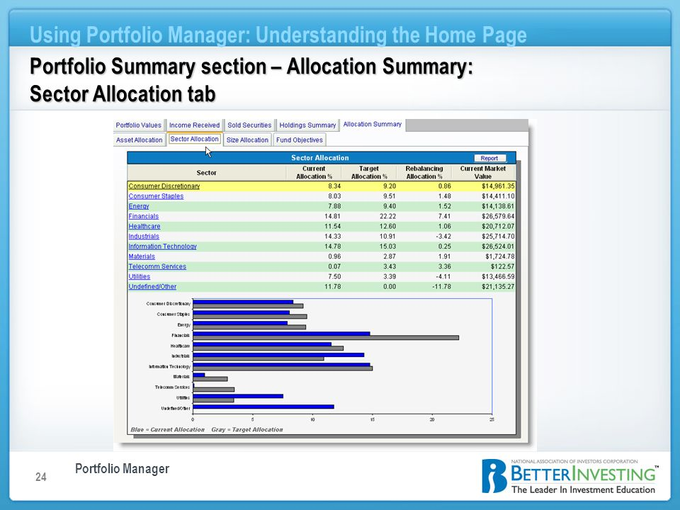 Portfolio Manager Using Portfolio Manager: Understanding the Home Page 24 Portfolio Summary section – Allocation Summary: Sector Allocation tab