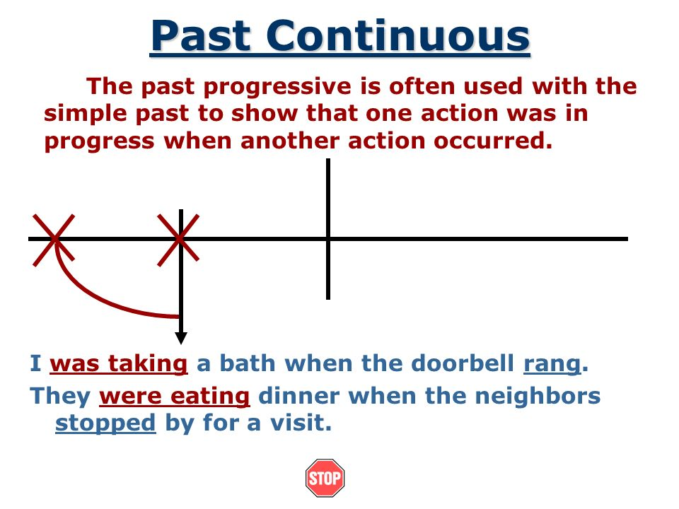 Past Continuous The past progressive is often used with the simple past to show that one action was in progress when another action occurred. I was ta
