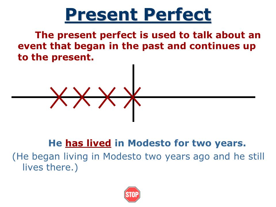 Present Perfect The present perfect is used to talk about an event that began in the past and continues up to the present. He has lived in Modesto for