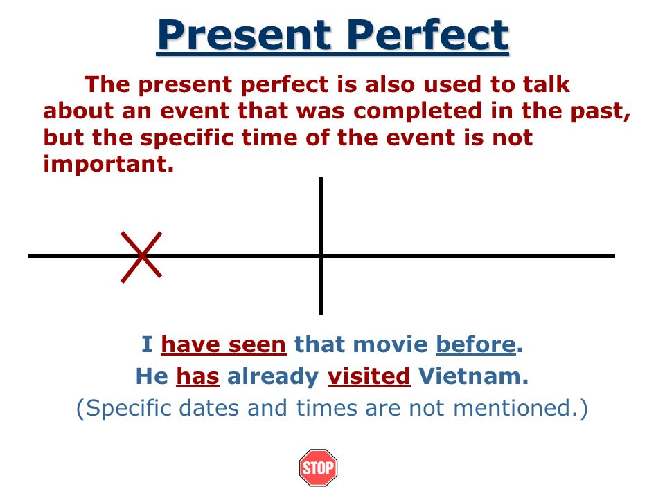 Present Perfect The present perfect is also used to talk about an event that was completed in the past, but the specific time of the event is not impo